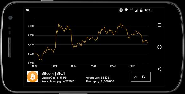 Download Crypto Coin Market - Your Coin Market App 2.5 APK