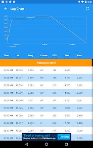 Download FlightAware Flight Tracker 5.5.1 APK