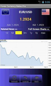 Download Forex Currency Rates 2.0.25 APK