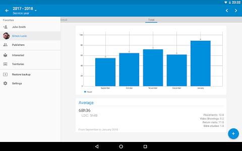 Download Service Reports+ 3.36 APK